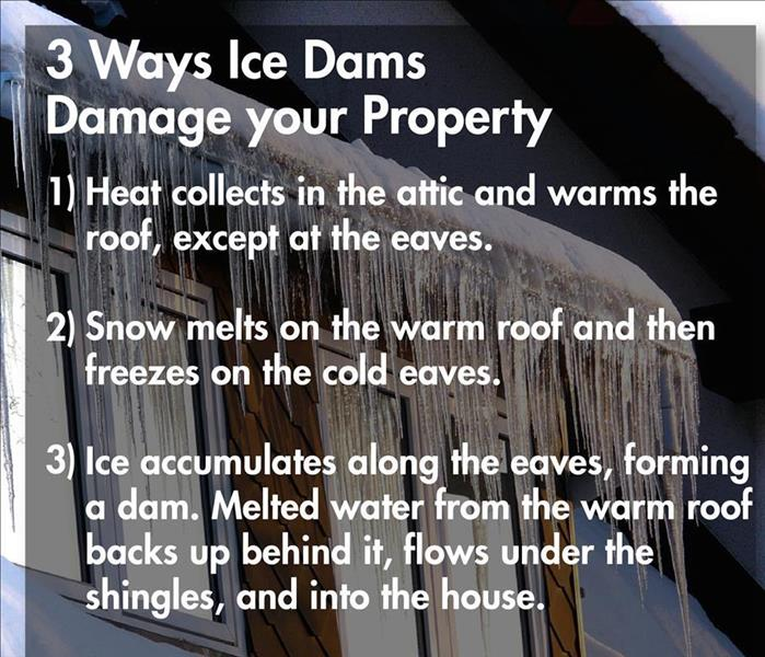 Storm Damage Ice Dams: Why your Kingsville home is leaking after a heavy snowstorm